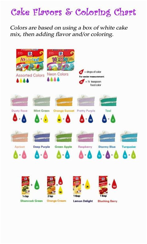 food coloring chart meer dan 1000 idee 235 n food coloring chart op