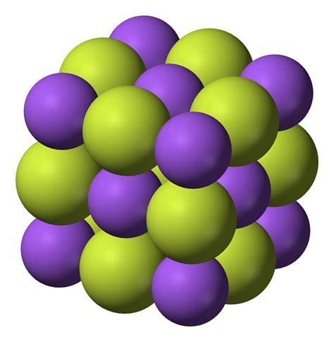 sodium fluoride diagram file sodium fluoride unit cell