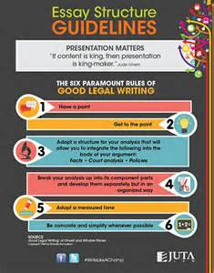 Guidelines To Write An Essay by Presentation Matters The Six Paramount Of Writing Writelikeach