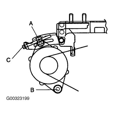2003 Kia Timing Belt 2003 Kia Serpentine Belt Routing And Timing Belt Diagrams