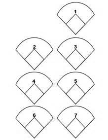 Baseball field diagram printable layout galleryhip com the hippest
