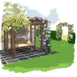 Idees Amenagement Jardin Exterieur