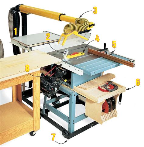 best table saws for woodworking soup up your shop popular woodworking magazine