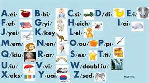 alphabet pronunciation alphabet abc