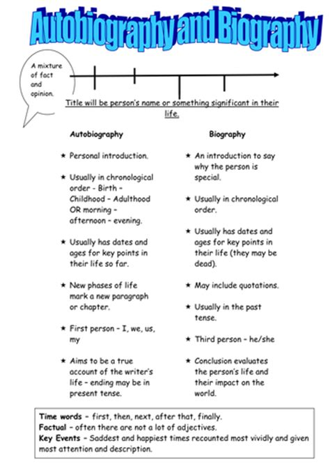 Biography Writing Checklist Ks2 | homework projects by clarelh teaching resources tes