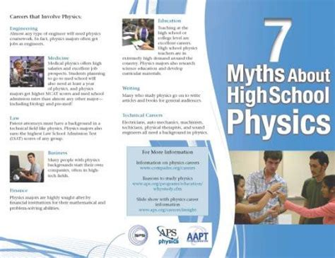 7 Misconceptions About Your Laundry by 7 Myths Of High School Physics Brochure Aps