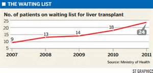 if only singaporeans stopped to think number of patients