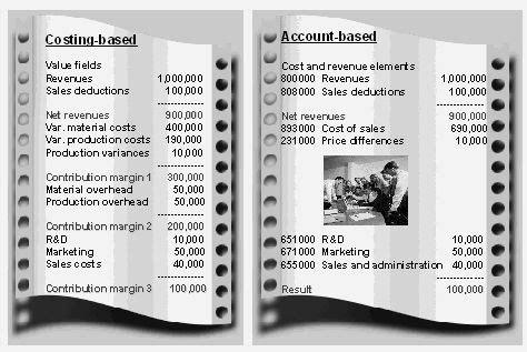 sap kepm tutorial sap copa profitability analysis tutorial tables