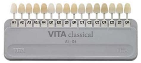 Dental Shade Guide Vita teeth whitening