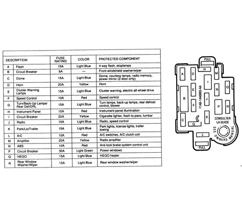 service manuals schematics 1994 mazda b series parking system 1994 mazda b4000 fuse box diagram wiring diagram manual