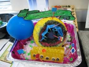 School project plant cell model homedesignpictures
