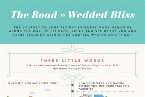 wedding rsvp decline response wording regret rsvp sle invitations ideas