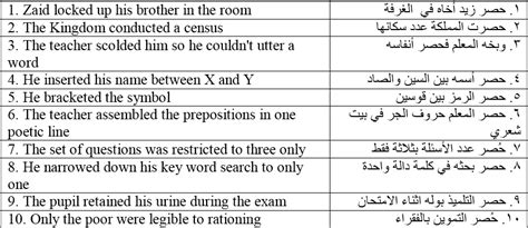 thesis about english translation phd thesis in arabic english translation