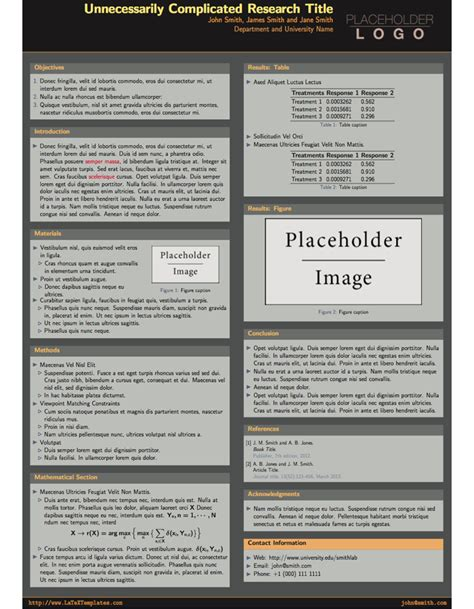 Latex Templates 187 Conference Posters Poster Presentation Template Portrait