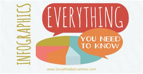 everything you need to about social media without to call a kid books infographics everything you need to social media
