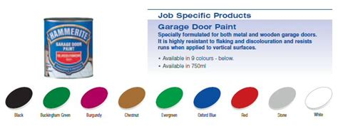 hammerite garage door paint 750ml