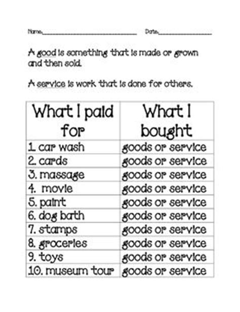 Economics Worksheets For 3rd Grade by This Worksheet Can Be An Addition To A Unit Covering Goods