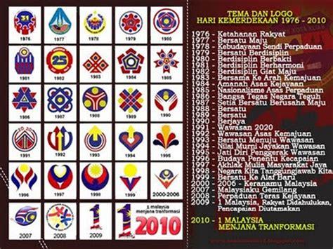 slogan kemerdekaan 2014 tema sambutan dan logo kemerdekaan 57 malaysia tahun 2014