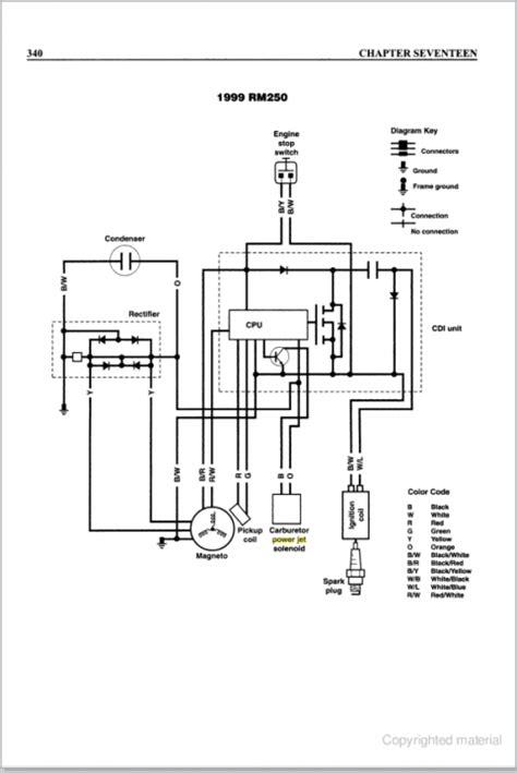 suzuki rm 250 stator wiring diagram lifan 250 wiring