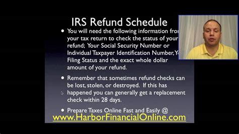 irs refund schedule