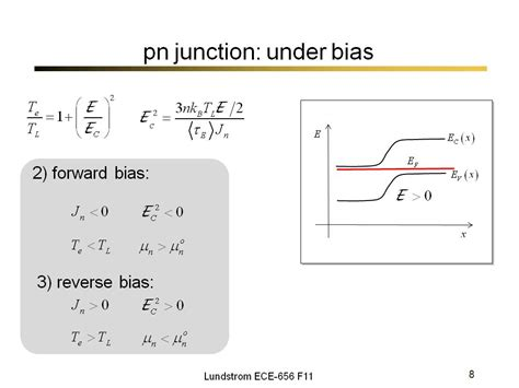 pn junction bias nanohub org resources ece 656 lecture 39 ballistic transport in devices i presentation