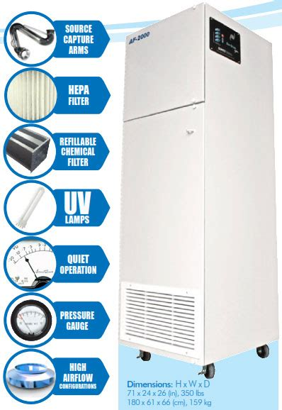 commercial industrial dust chemical odor air filtration