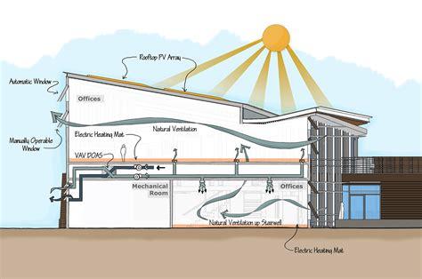 net zero energy home plans net zero energy home plans home design