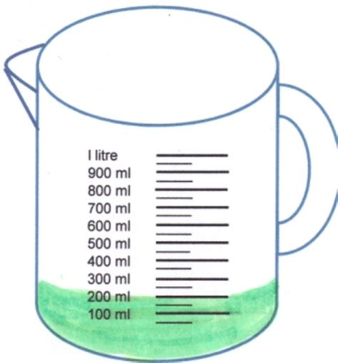 Trivia 200 Ml using measuring jugs to accurately measure liquid