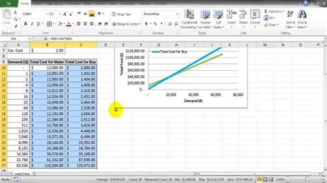 building versus buying embedded analytics logi analytics
