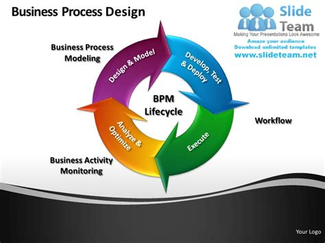 Business Process Design Powerpoint Presentation Slides Ppt Templates Business Slide Presentation Template