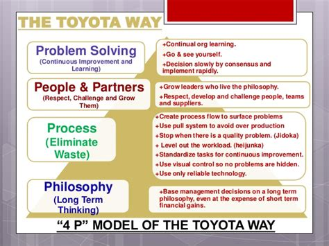 The Toyota Way The Toyota Way Book Review