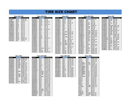jeep tire size chart tire sizes information chart pictures to pin on pinterest