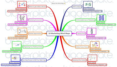 Mind Mapping Your Email Campaign Aweber Email Marketing » Home Design 2017
