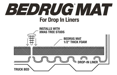 Truck Bed Rug Review by Bed Rug Bmx00d Truck Bed Mat Use W Existing Drop In