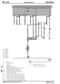 volkswagen jetta engine wiring diagram submited images