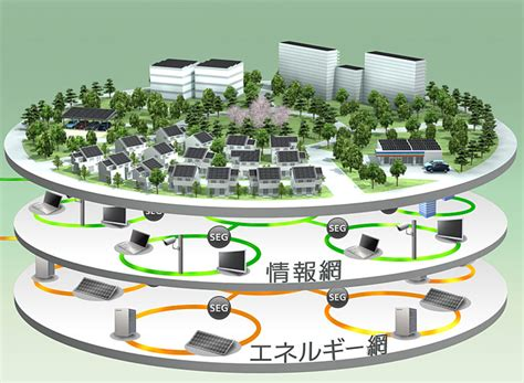 Eco Homes Plans by Fujisawa Sustainable Smart Town 171 Inhabitat Green Design