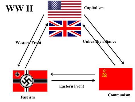 conflict communism and fascism 0521777968 angelic conflict part 91 human history gen 3 1 13 15 psa 2 2 mat 13 18 23 grace and