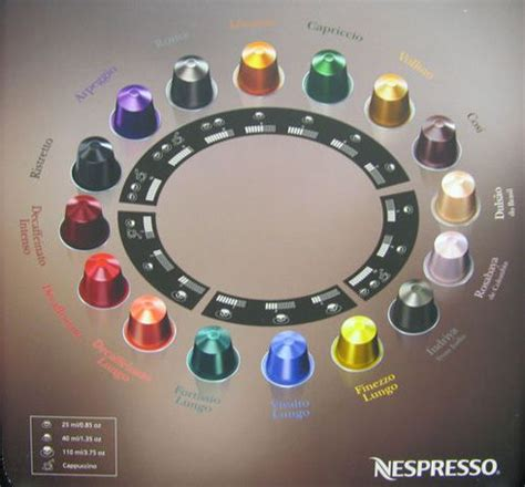 best nespresso coffee flavors nespresso flavour aroma selections flavor charts