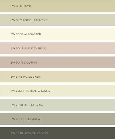 my favorite paint colors from sherwin williams colormix 2016 neutral paint colors neutral