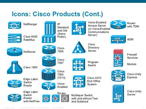 cisco visio stencils ppt cisco icons for visio images