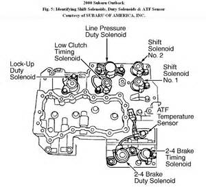Subaru Outback Transmission Problems Outback Transmission Problem I A 2000 Subaru Outback