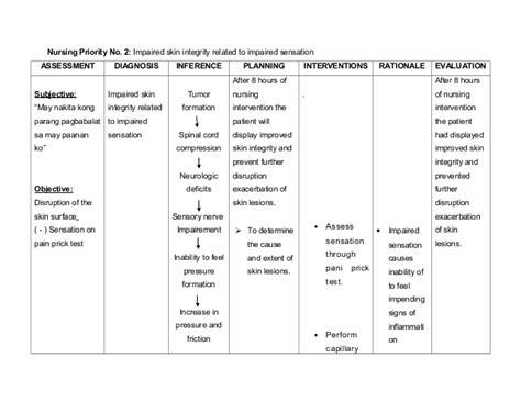C Section Nursing Care Plan by 239243105 J Study