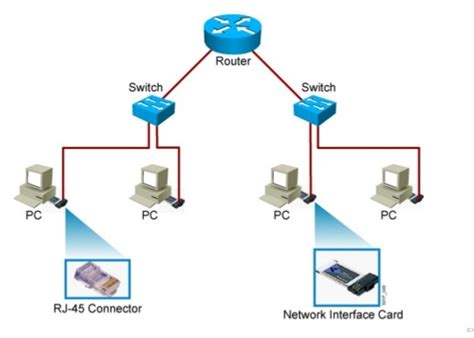 capacitors network a simple network of capacitors 28 images ppt network cables powerpoint presentation id