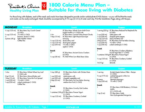 printable diet plans for diabetics printable 1800 calorie diabetic meal plan pictures to pin