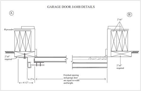 How To Measure Garage Door Barrie Door Measure Automatic Garage Doors Garage Door Openers Repairs Parts Services