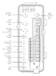 2005 Chrysler 300 Fuse Box Diagram Chrysler 300 Fuse Box Number Pictures Get Free Image