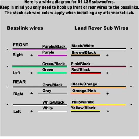 land rover discovery stereo wiring diagram land wirning