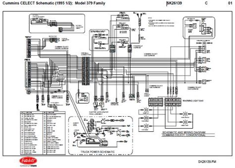 peterbilt 379 wiring diagram simple routing detail ideas cool best exle easy simple routing