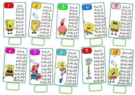 printable times tables 1 10 printable multiplication tables 1 10 multiplication
