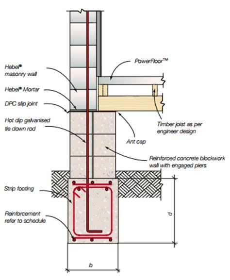 csr panel systems cheap cladding